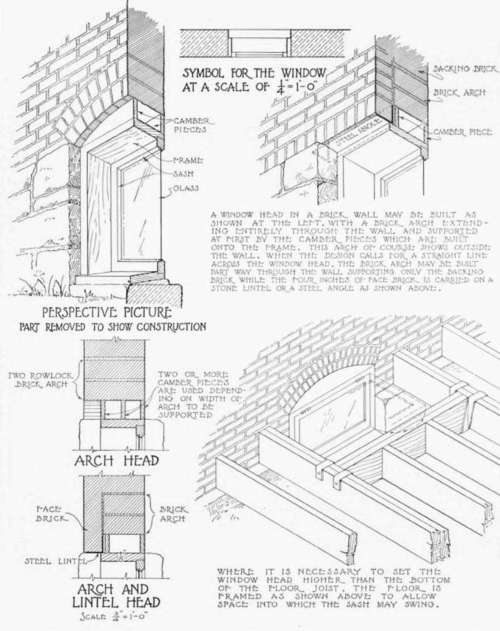 500x631 Article Vi. Detail Drawings