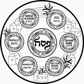 Seder Plate Drawing