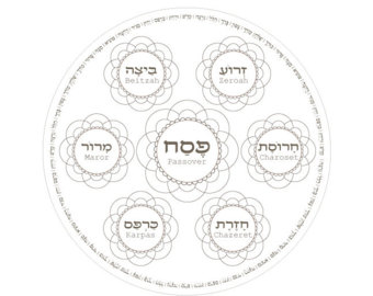 340x270 Hebrew Seder Plate Passover Coloring Page 1 Printable