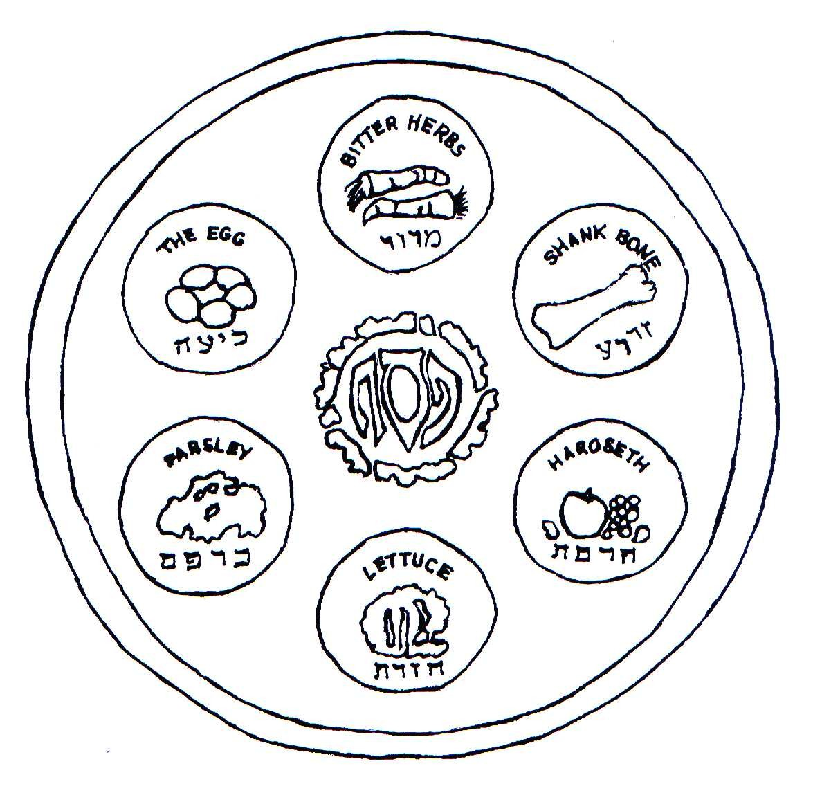 1175x1159 The Seder Plate (Good For Coloring!) Make Your Own Haggadah