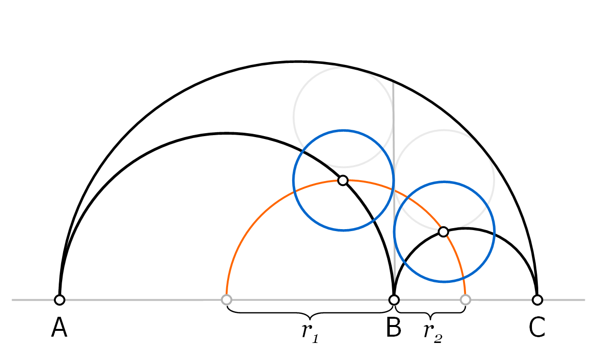 1230x737 Filearbelos Lamoen Midway Semicircle Circles (Radii).png