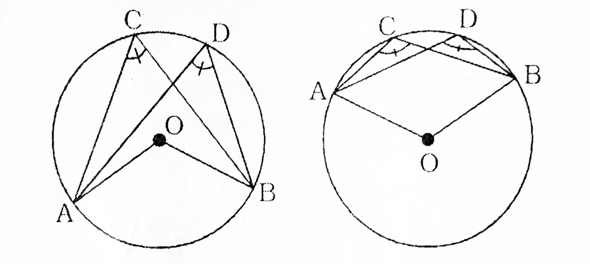 2307x1033 Important Geometry Notes On Circle