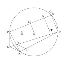 221x221 Squaring The Circle