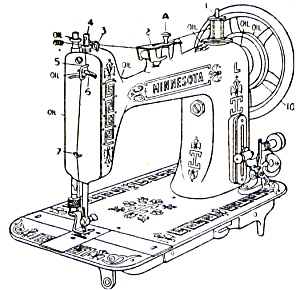 300x290 Printed Minnesota By Sears Model L Sewing Machine Manual (Smm145