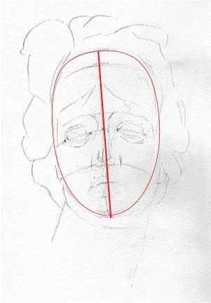 301x432 Self Portrait In Oil Pastels. Art Lesson.