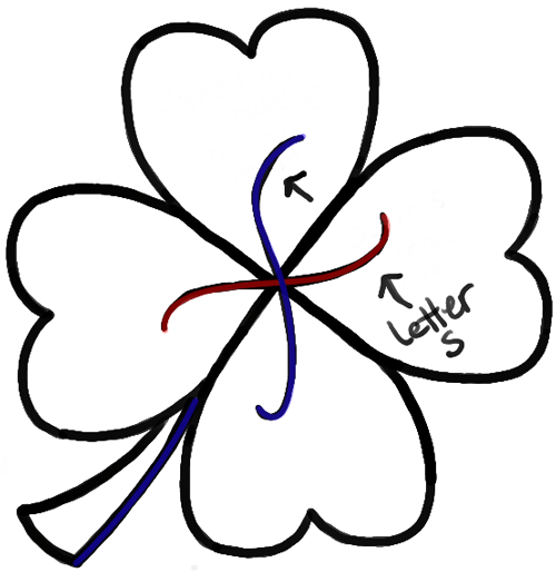 500x514 How To Draw A Four Leaf Clover Or Shamrocks For Saint Patricks Day