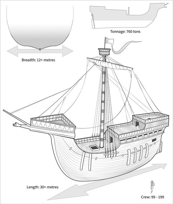 552x650 Historic Wreck Identified