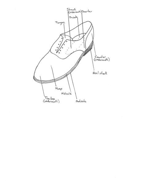 464x600 The Different Parts Of A Shoe Shoe Anatomy Standard Handmade