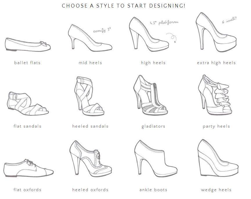 865x686 Types Of Shoe Heels Share Costume Footwear Types