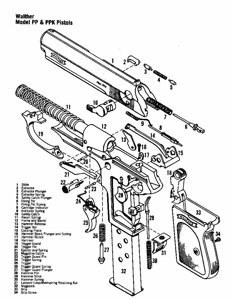 798x1024 Technical Drawings Are Rad. Guns, Weapons And Shotguns