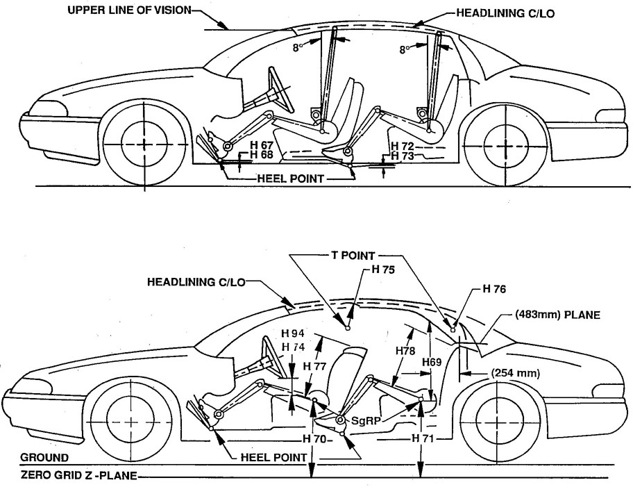 912x701 Motor Vehicle Dimensions