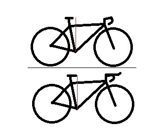 Simple Bike Drawing At Getdrawings Com Free For Personal Use