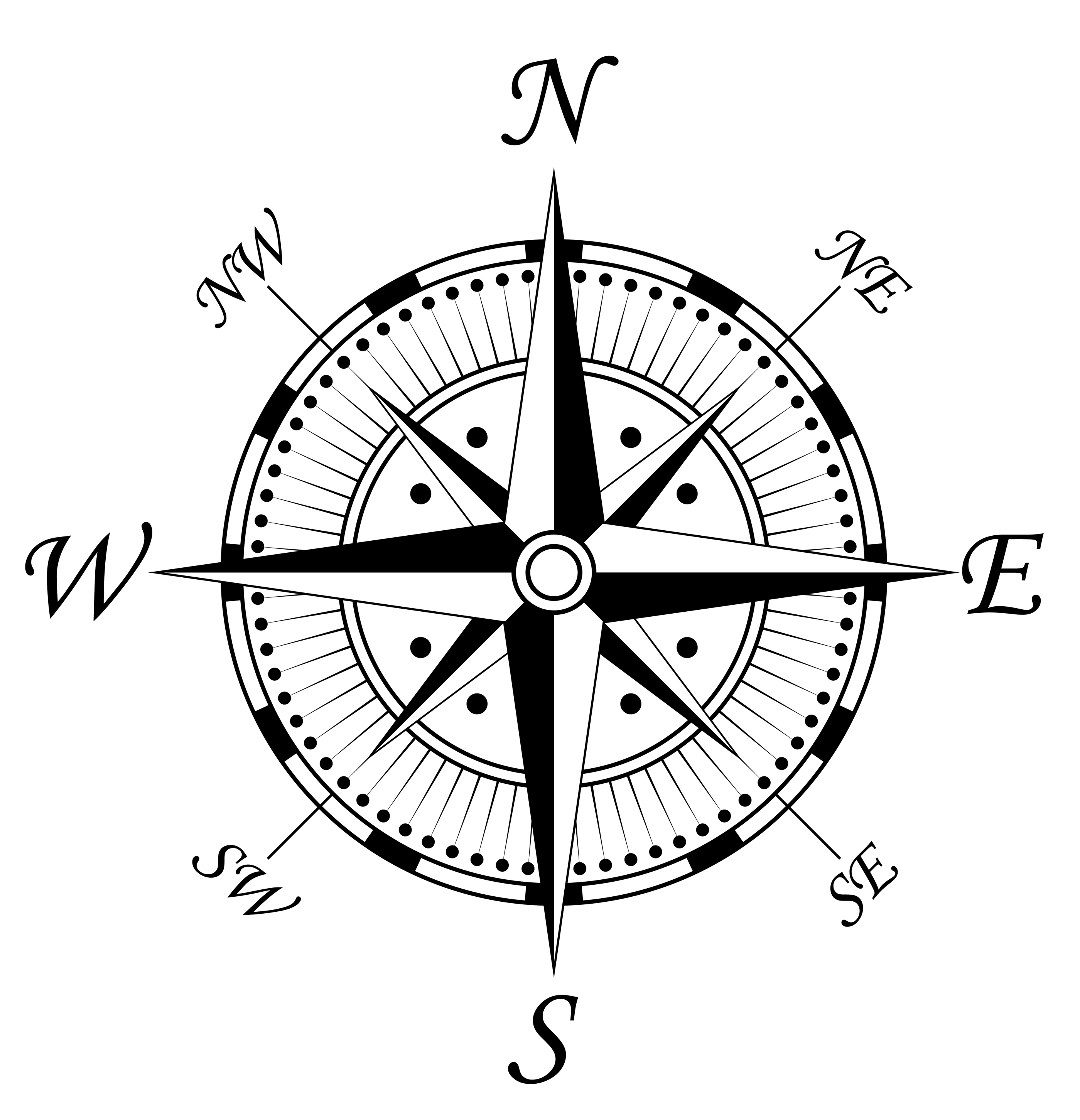 2800x2904 List Of Synonyms And Antonyms Of The Word Compass