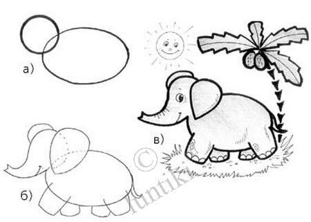 450x321 Drawing Lessons Kids Simple Drawing Lessons For Kids