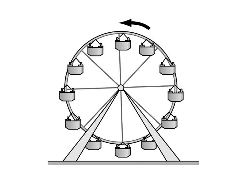 800x600 Drawn Ferris Wheel Clip Art