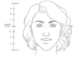 324x235 Learn How To Draw A Face In 8 Easy Steps Beginners Female Faces