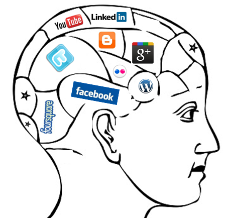 450x434 Infographic The Psychology Of Social Networking Sites Wheeler