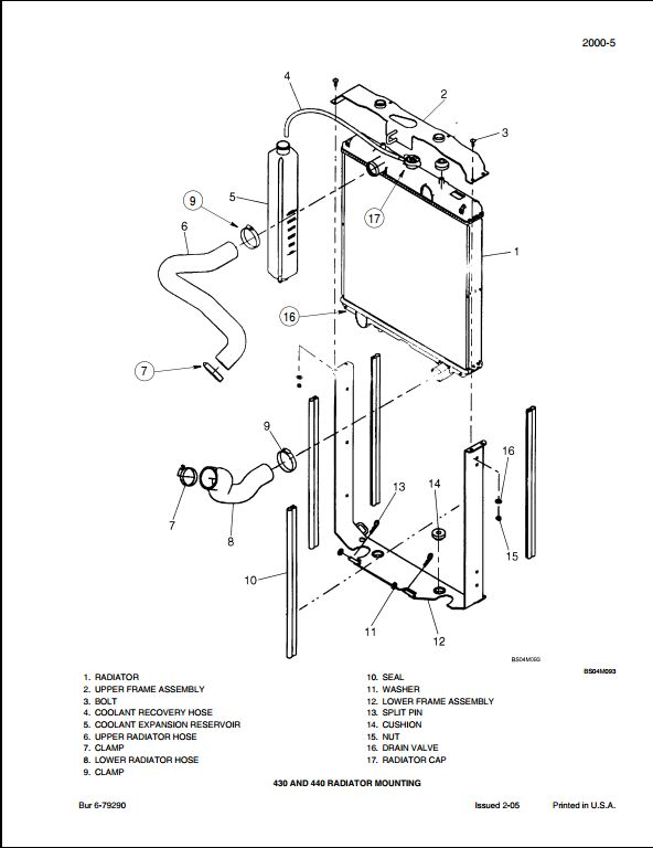 skid steer wiring diagram free schematic