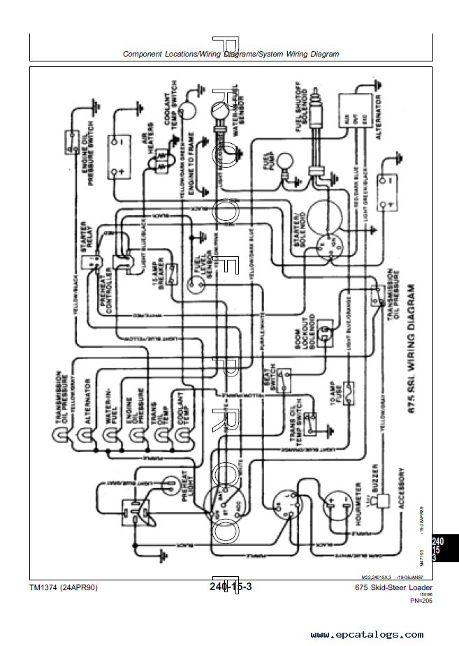 vermeer wiring schematic  diagram  wiring diagram images