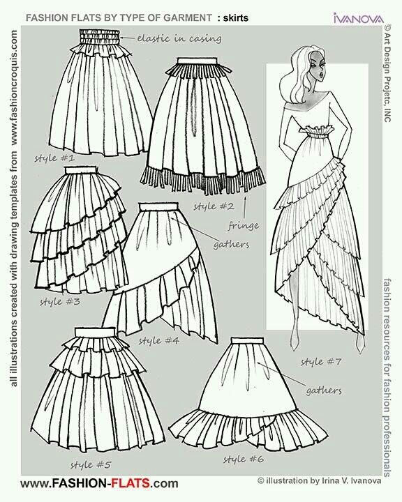 576x720 Skirts Designs Bottom Sketches, Drawings