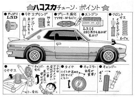 474x341 Hakosuka Jdm Nissan Skyline Gtr Hakosuka Datsun 2000 Pgc10