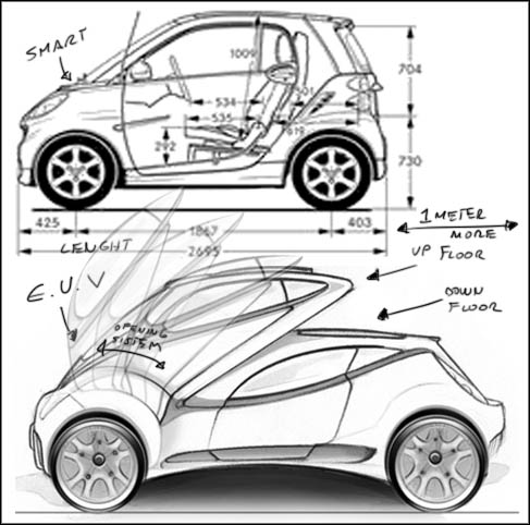 Smart car drawing at getdrawings free for personal use smart 487x482 blueprint smart fortwo malvernweather Gallery