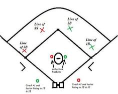 235x188 Downloadable Pony Baseball Field Diagram For Coaches And Players