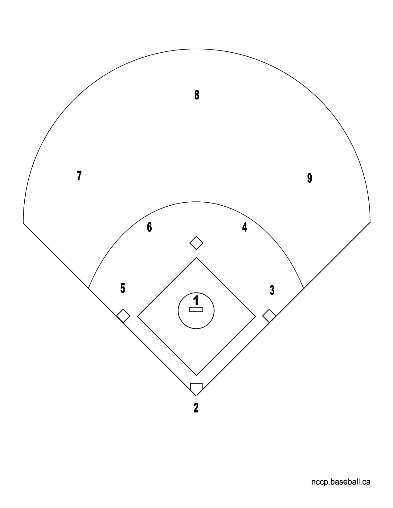 softball diamond drawing at getdrawings.com | free for ... trailer wiring diagram printable softball diagram printable