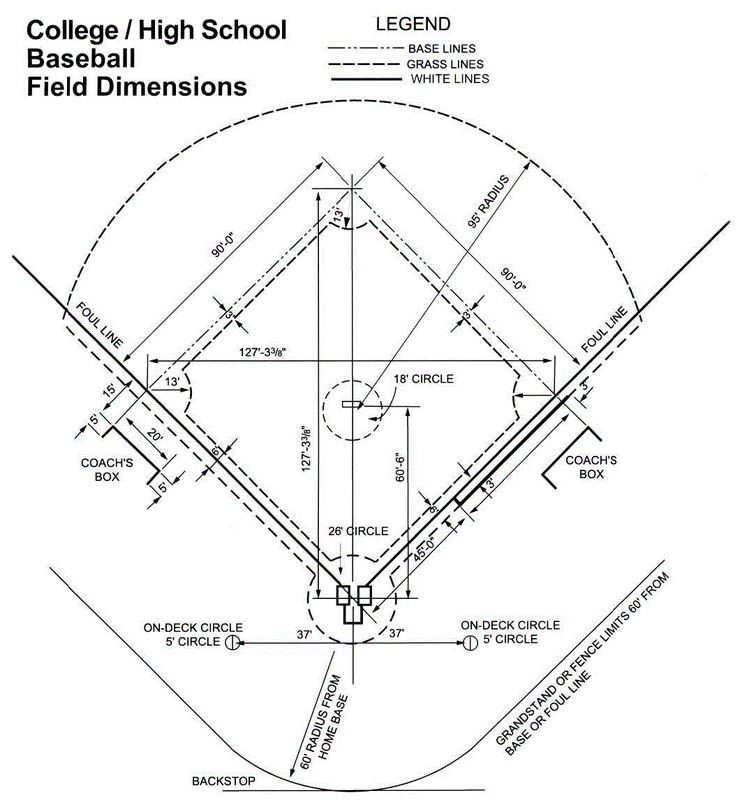 742x812 Tree Removal For Baseball Field Construction Youth Baseball Info