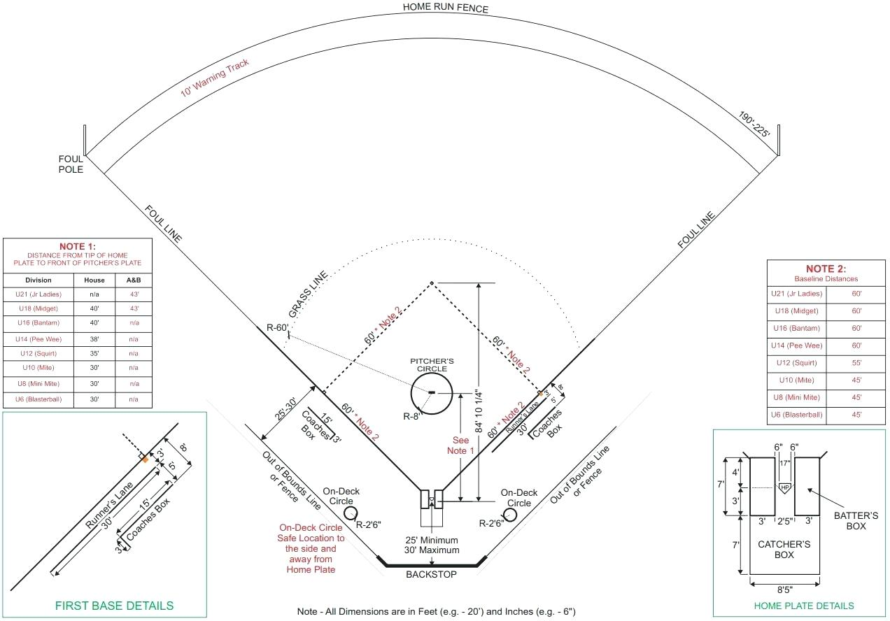 1272x888 Diagram Baseball Diamond Diagram Printable