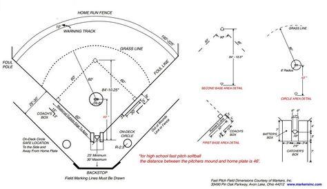 474x274 Little League Baseball Diagram Discount Baseball Pitching