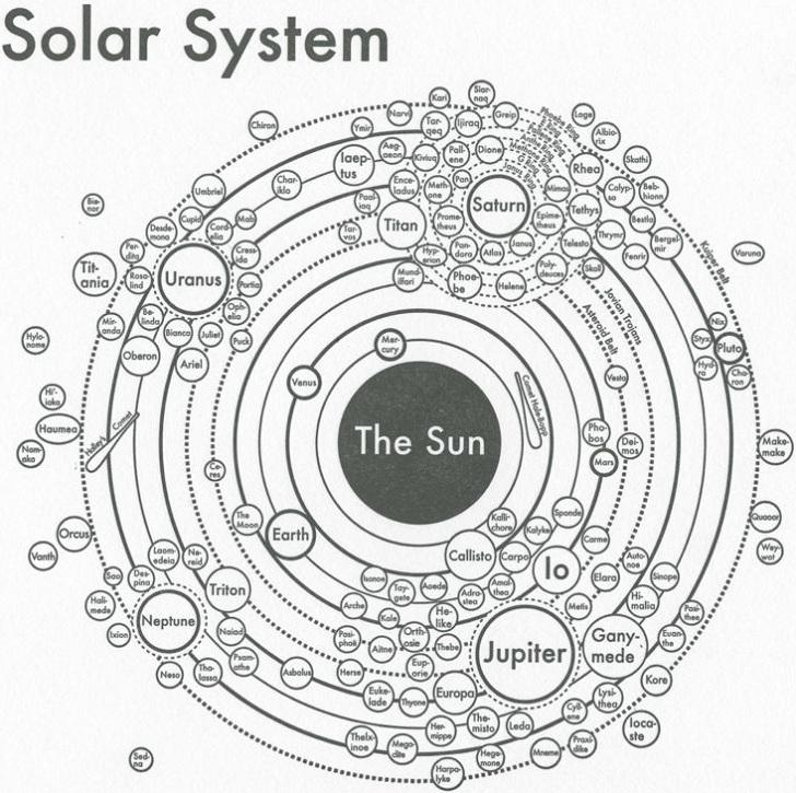 Solar Drawing