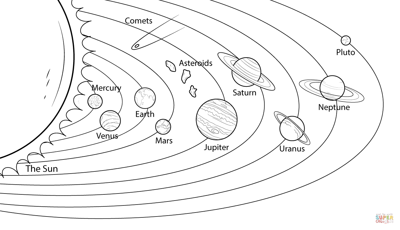1300x750 Solar System Drawing Worksheets Solar System Model Coloring Page