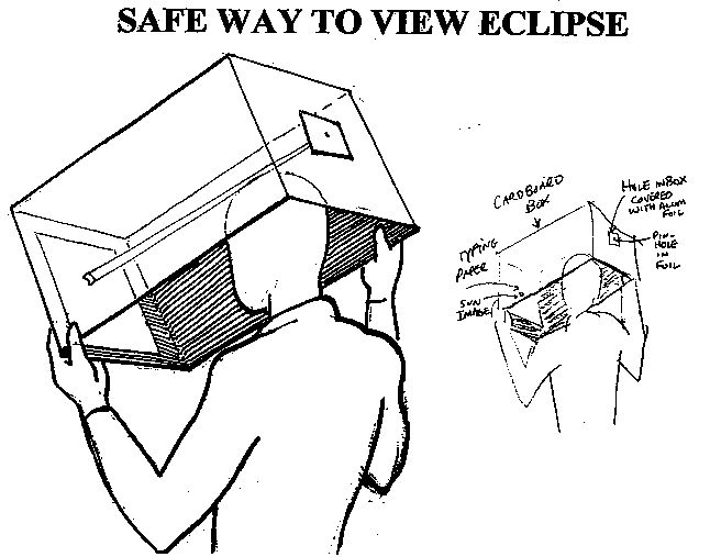 646x507 Image Result For Diy Eclipse Viewer Eclipse Viewers