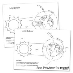236x236 A Fun Solar Eclipse Math Mystery That Students Solve Using