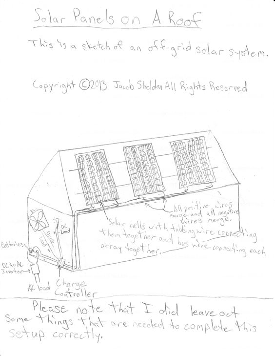 Solar Panels Drawing At Getdrawings Com