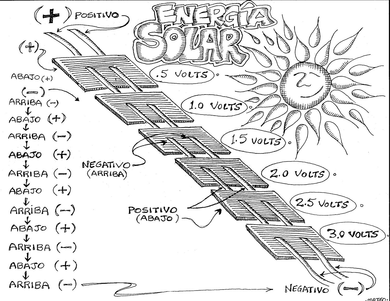 1500x1156 Updated Solar Diagrams!