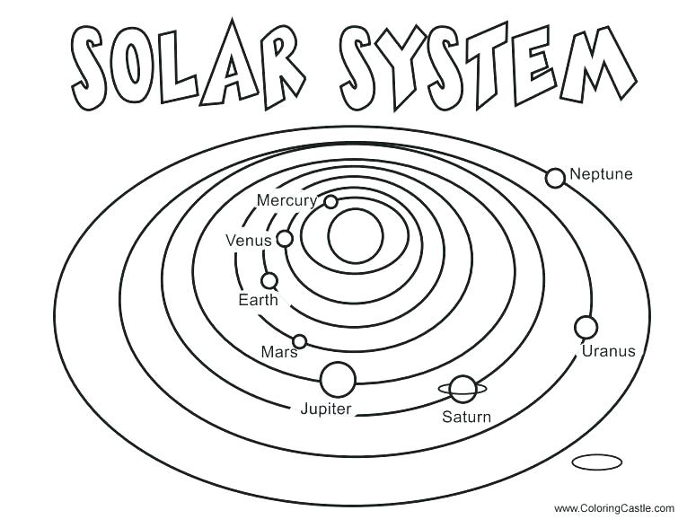 775x588 Planets Coloring Book And Planets Coloring Book Planets Coloring