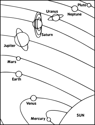 Solar system drawing at getdrawings free for personal use 317x420 diagram solar system ccuart