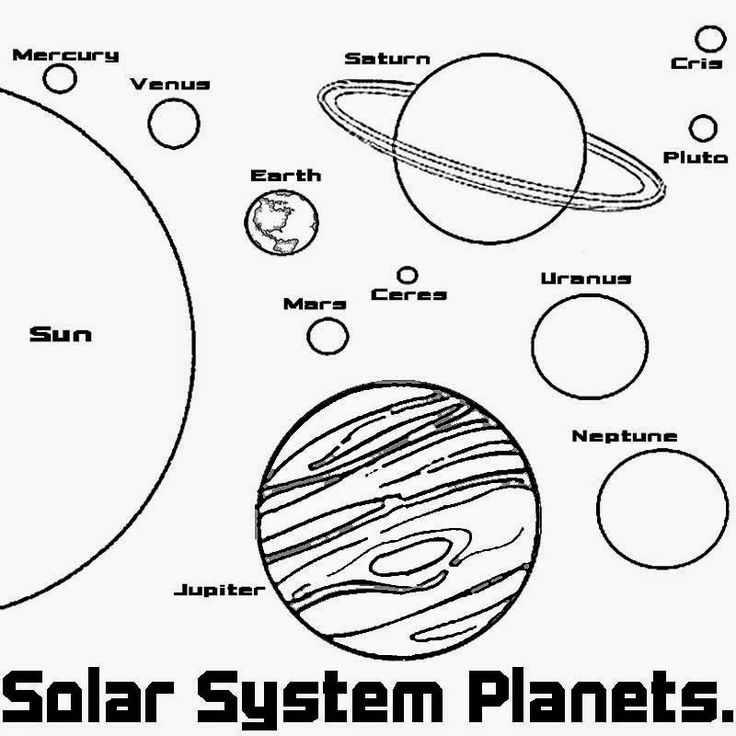 Solar System Drawing For Kids