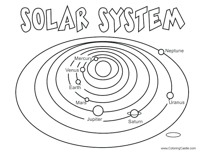 Solar System Drawing For Kids at GetDrawings | Free download