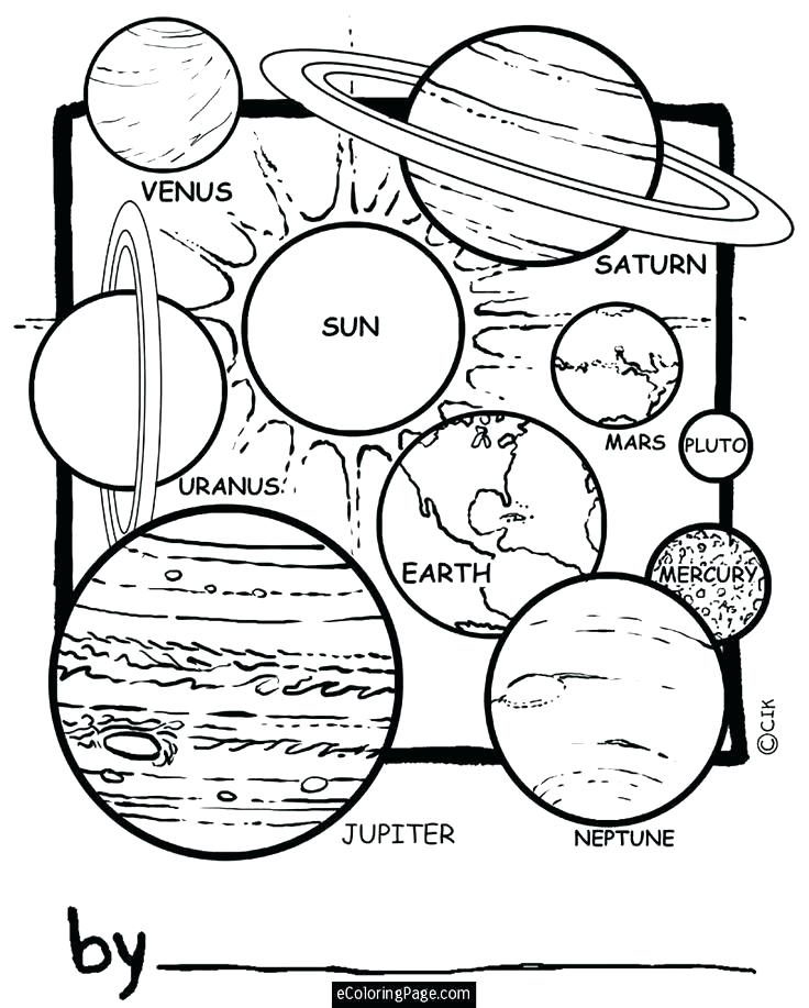 736x917 Coloring Pages Of The Solar System Sun And Planets Coloring Pages