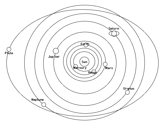 564x427 Solar System Lineart 2