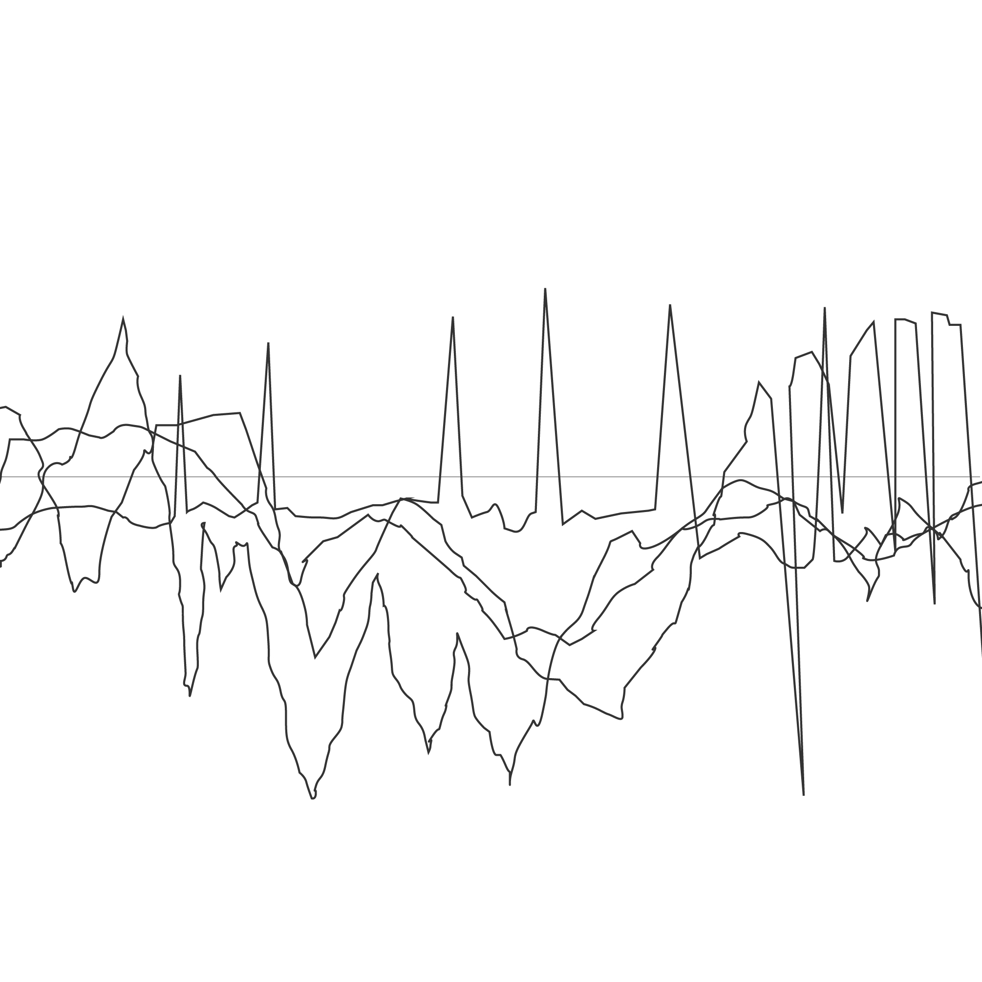 2010x2010 Draw The Sound Wave By Hand Feng Enjoy Arts
