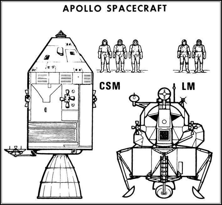 709x654 Nasa Apollo Mission Apollo 1