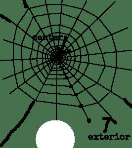 267x300 Pallet Spider Web