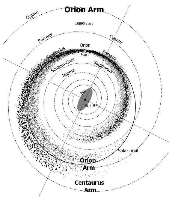 584x667 Stellar Superhighway In The Milky Way