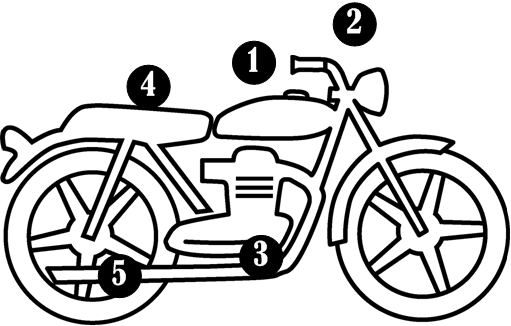 511x326 Five Ways To Immediately Improve Your Motorcycle Ride