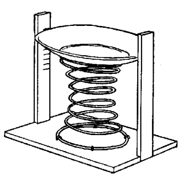367x351 Experiment Of Spring Balance For Heavier Loads, Physics