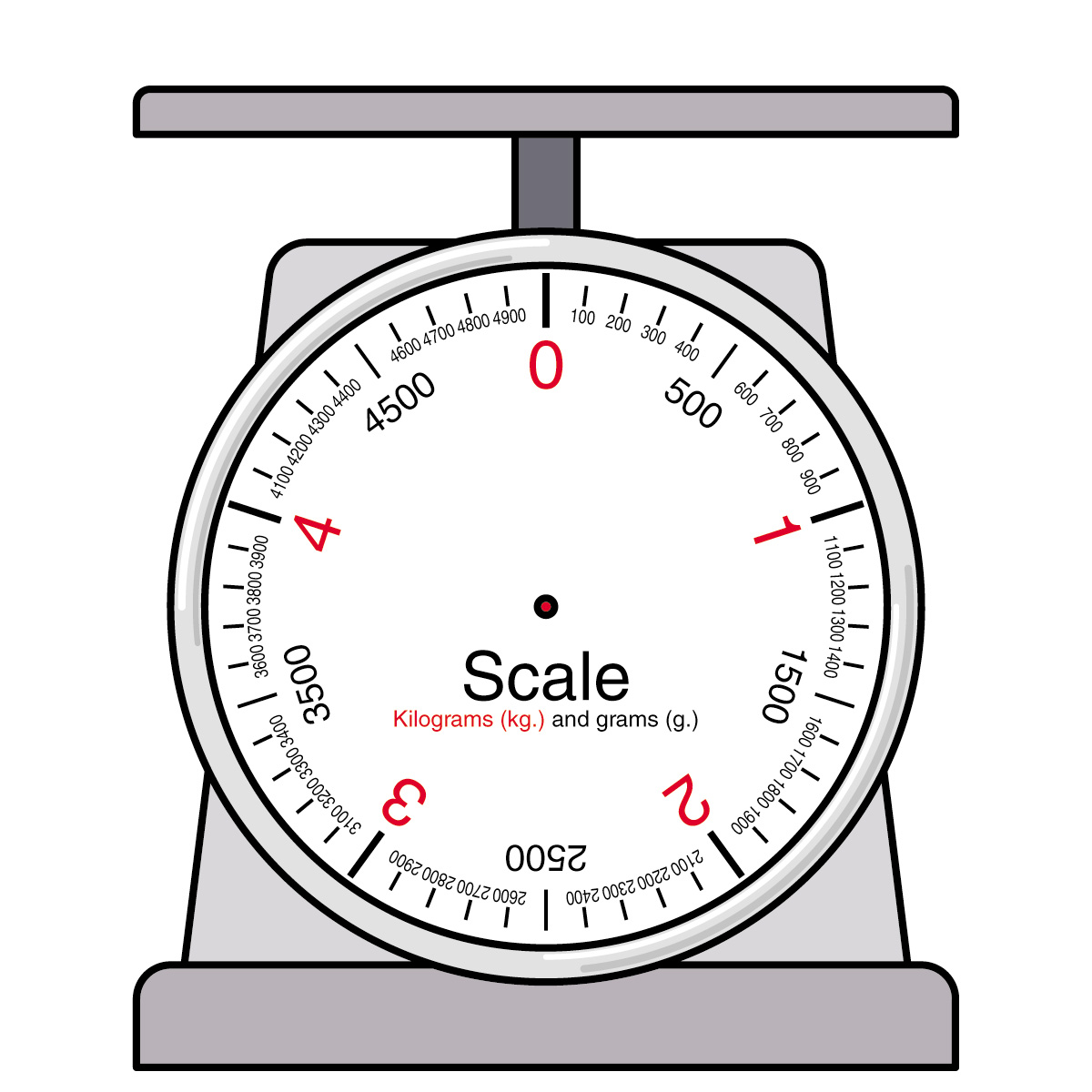 1200x1200 Food Weighing Scale Clipart